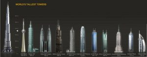 World's-30-tallest-Skyscrapers